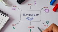 The Advantages and Disadvantages of a General Partnership